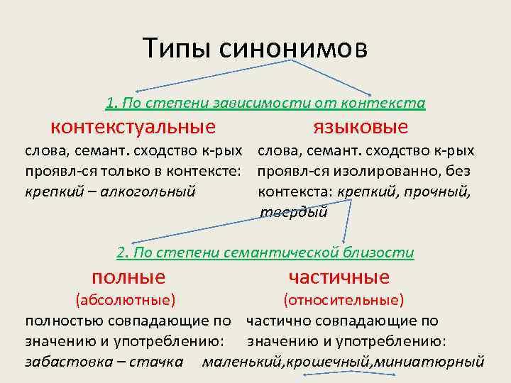 Протекция - что это такое? значение, синонимы и примеры