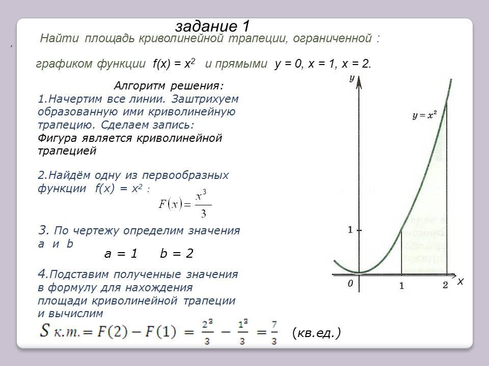 Урок-лекция по теме «интеграл. площадь криволинейной трапеции»
