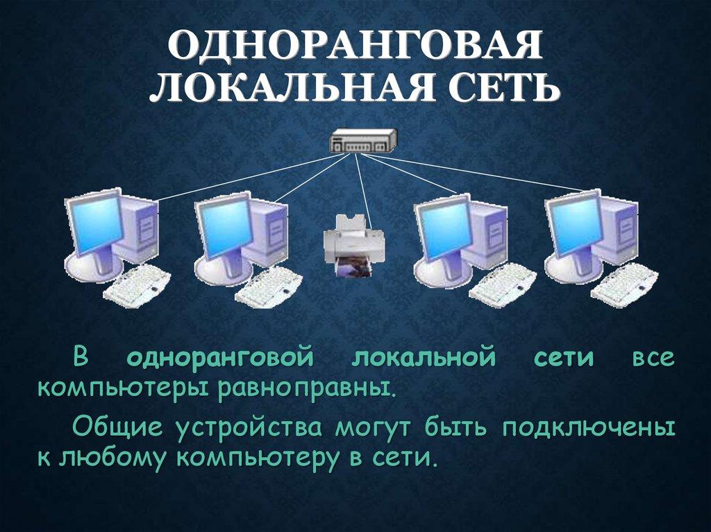 Что такое локальная сеть (lan). что такое локальная сеть. настройка локальной сети