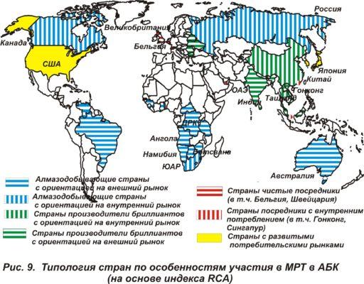 Международное разделение труда: формы развития, виды, основные факторы и применение