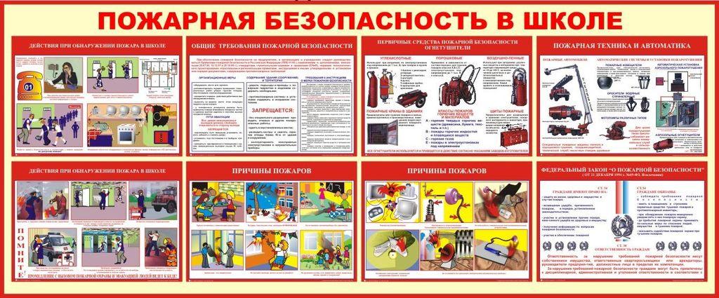 Пожарная безопасность. безопасность жизнедеятельности. курс лекций