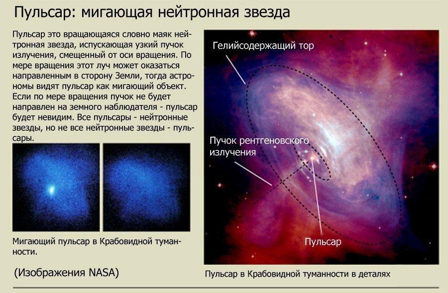 Двойной пульсар — википедия. что такое двойной пульсар