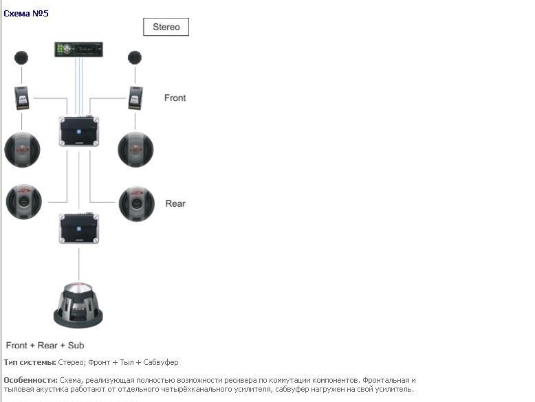 Усилители звука: звуковые музыкальные цифровые мини-усилители и другие усилители музыки разной мощности
