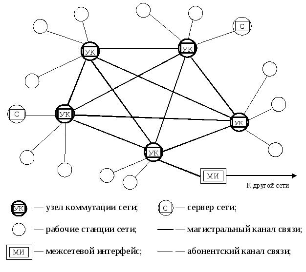 Область (топология) википедия