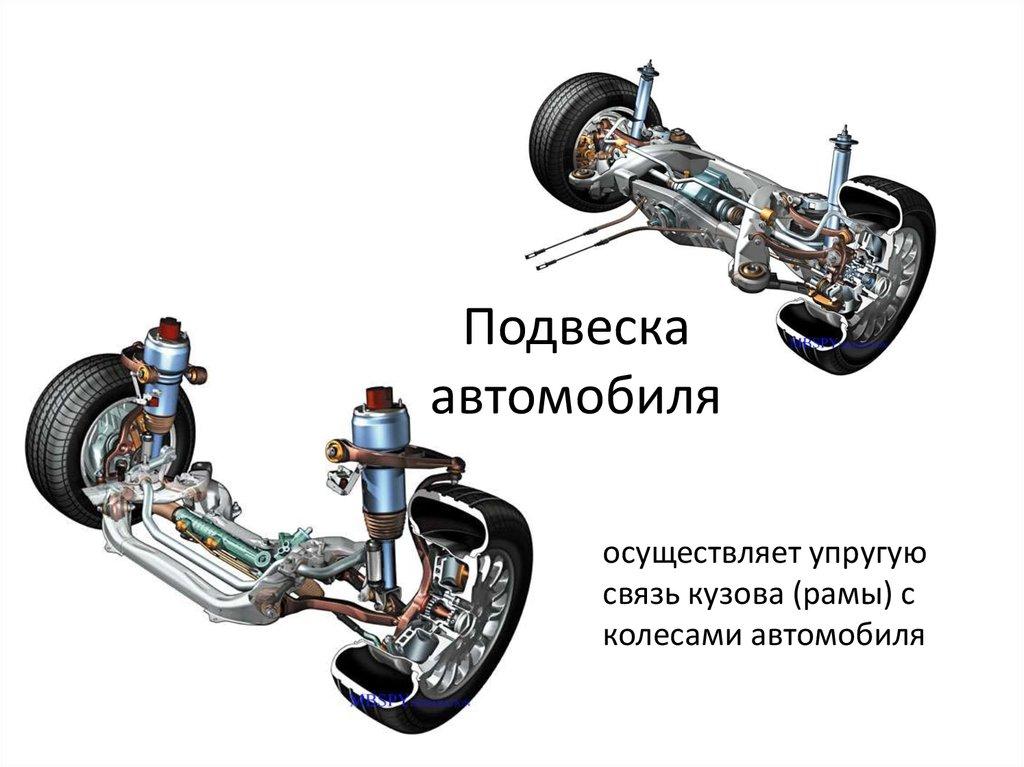 Торсионная подвеска авто: устройство, принцип работы, виды, плюсы и минусы