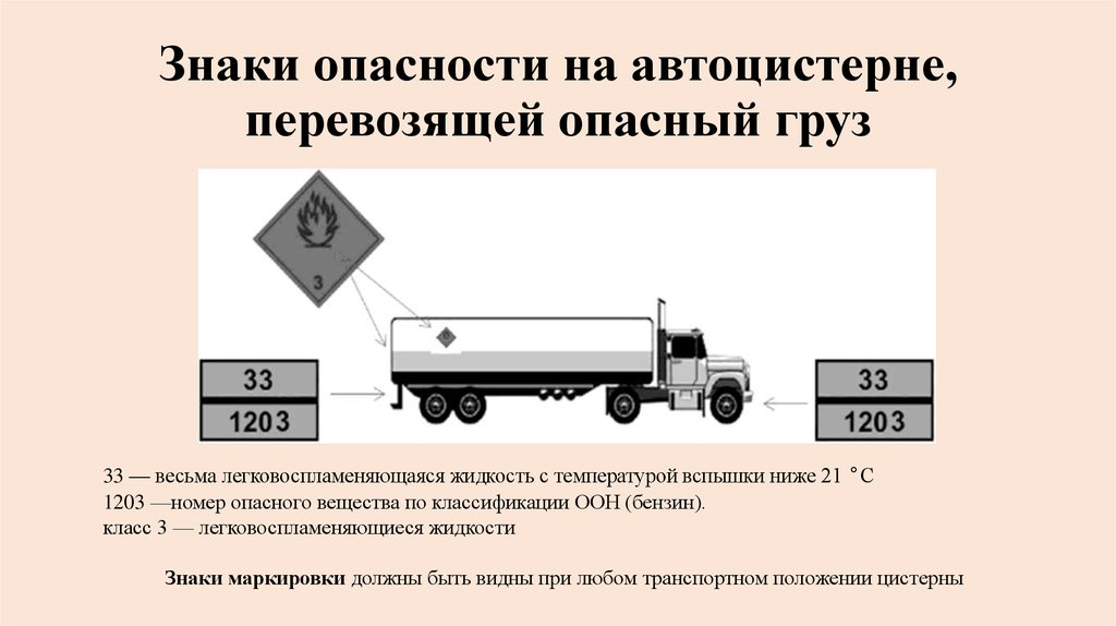 Расшифровка допог — международного договора, регулирующего перевозки опасных грузов