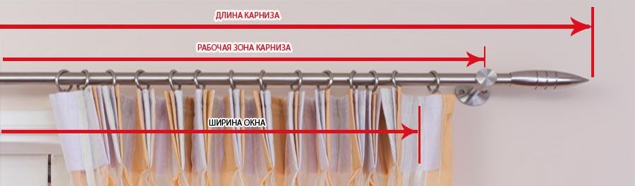 Карнизы для штор: современный виды, какой самый удобный, типы крепления в помещении