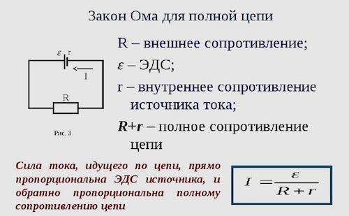 Закон ома простыми словами: для участка цепи, для полной цепи +видео