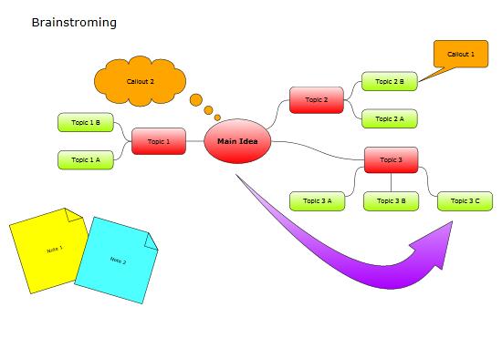 Мозговой штурм - это что такое? оперативный метод решения проблемы :: syl.ru
