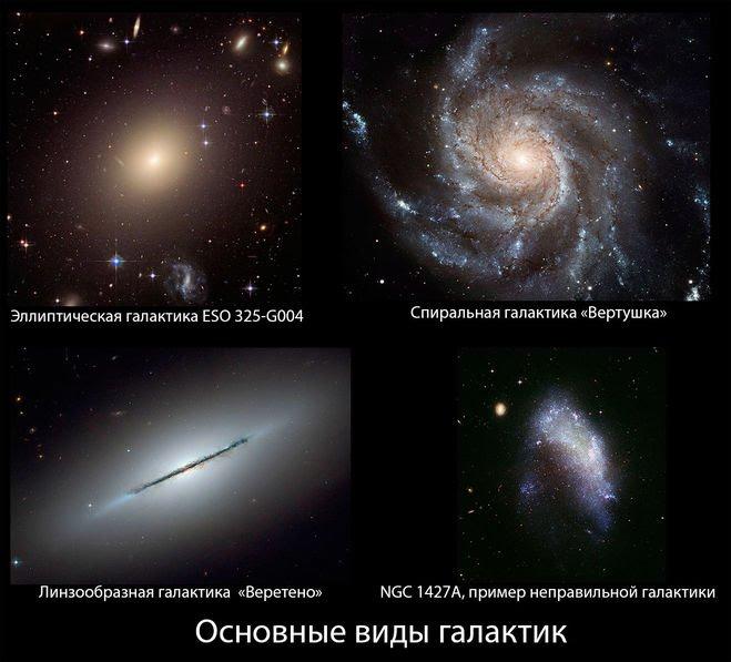 Расстояние от земли до космоса