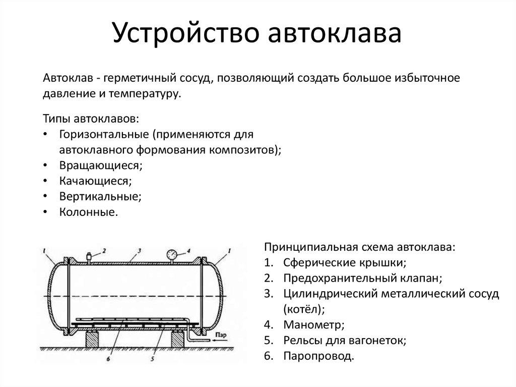 Автоклав — википедия. что такое автоклав