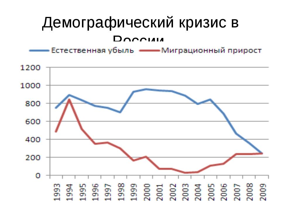 Демографические проблемы — википедия. что такое демографические проблемы