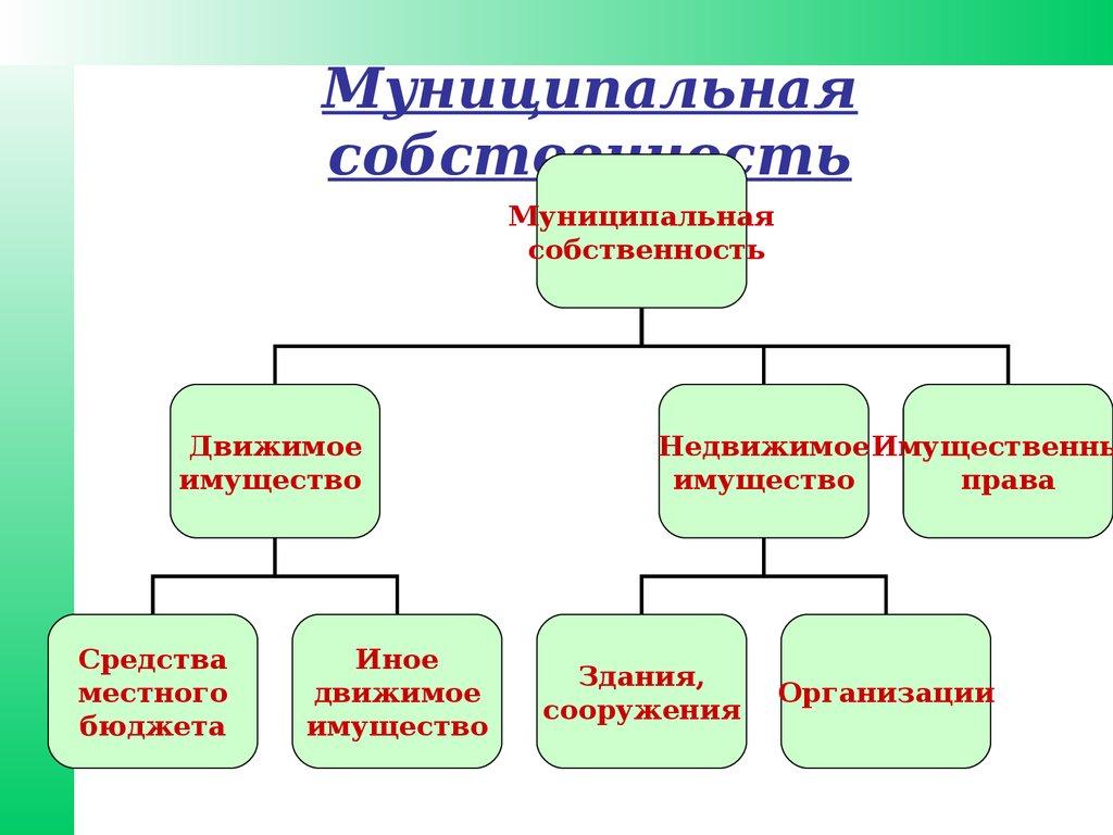 Муниципальное жилье: что это такое, плюсы и минусы и особенности пользования
