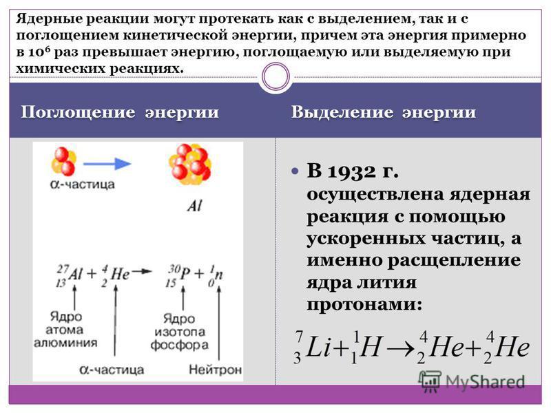 Цепная ядерная реакция