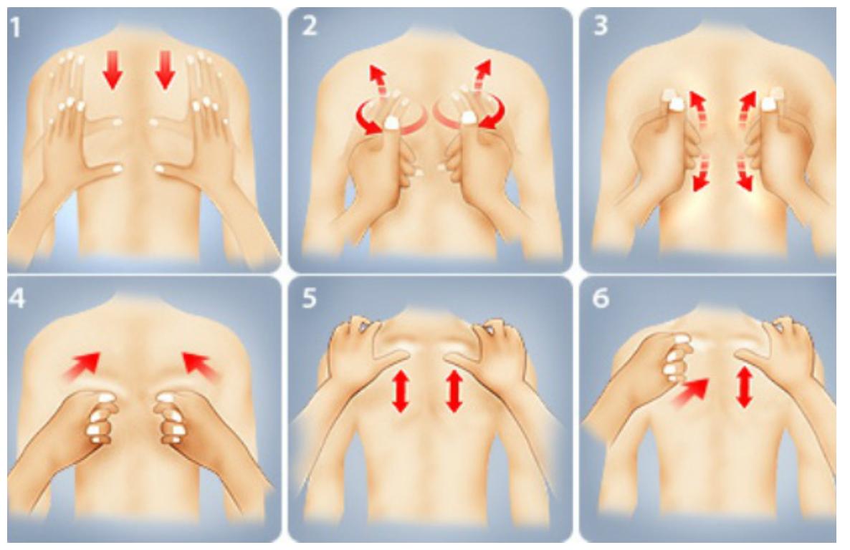 Как сделать эротический массаж мужчине: инструкция с видео