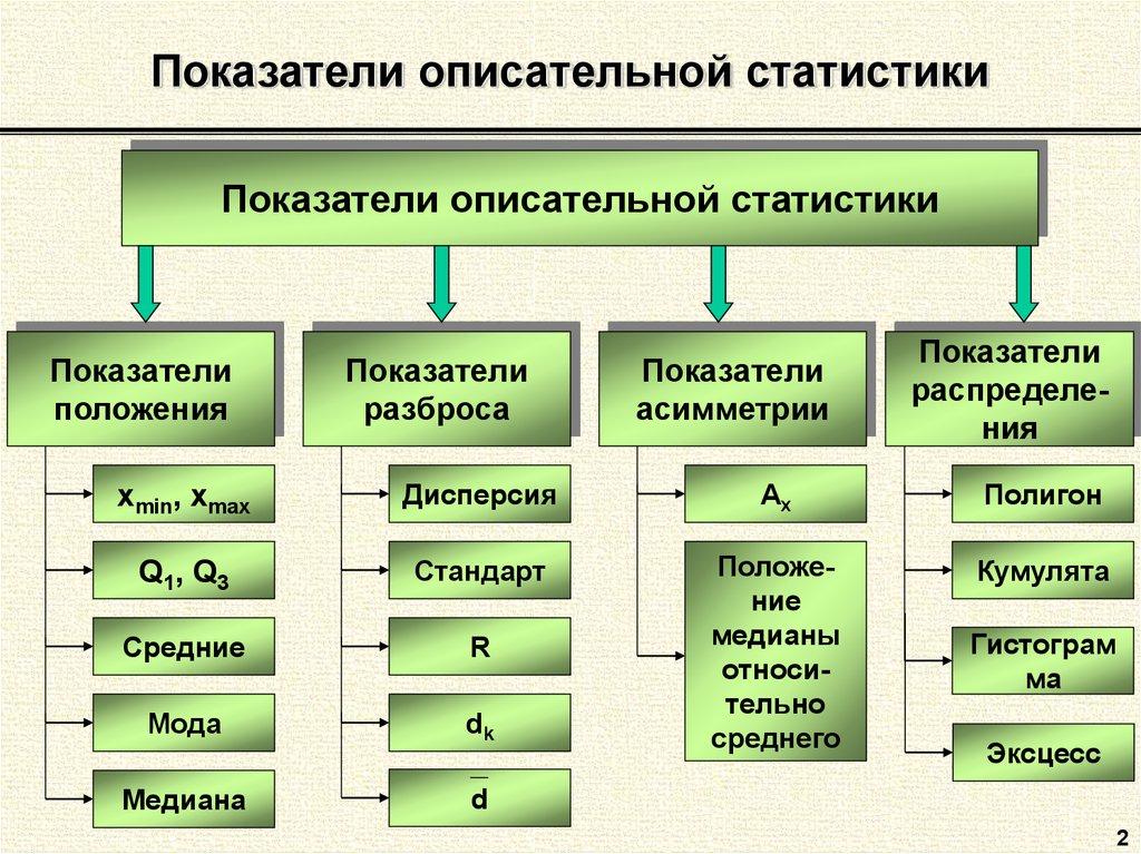 Размах (группа компаний)