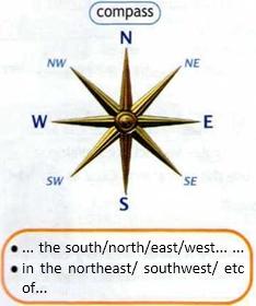 Учимся определять направление по компасу