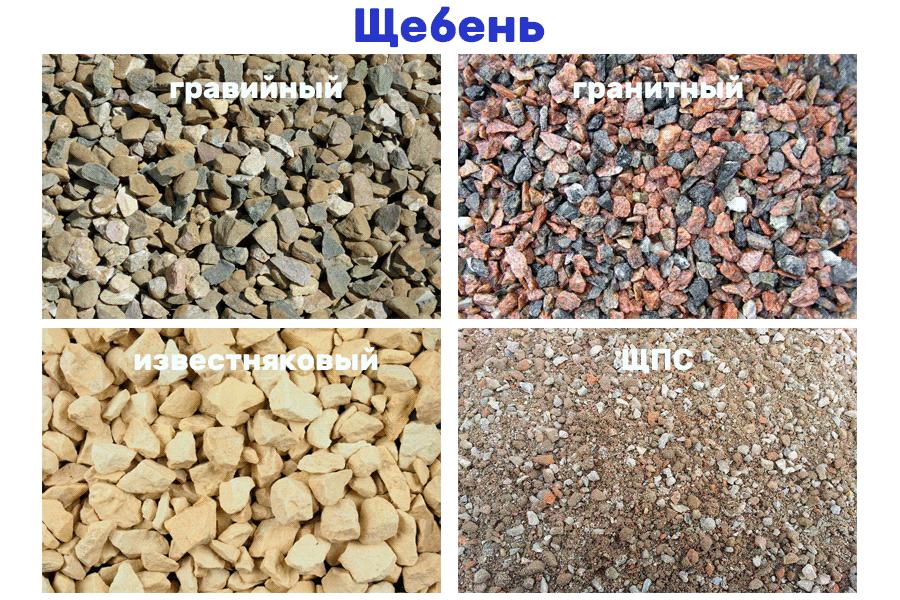 Щебень — википедия с видео // wiki 2