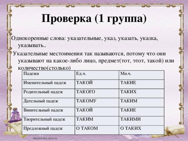 Местоимения-существительные - это... (примеры и таблица)