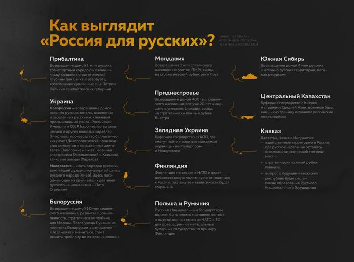Народы россии: русские