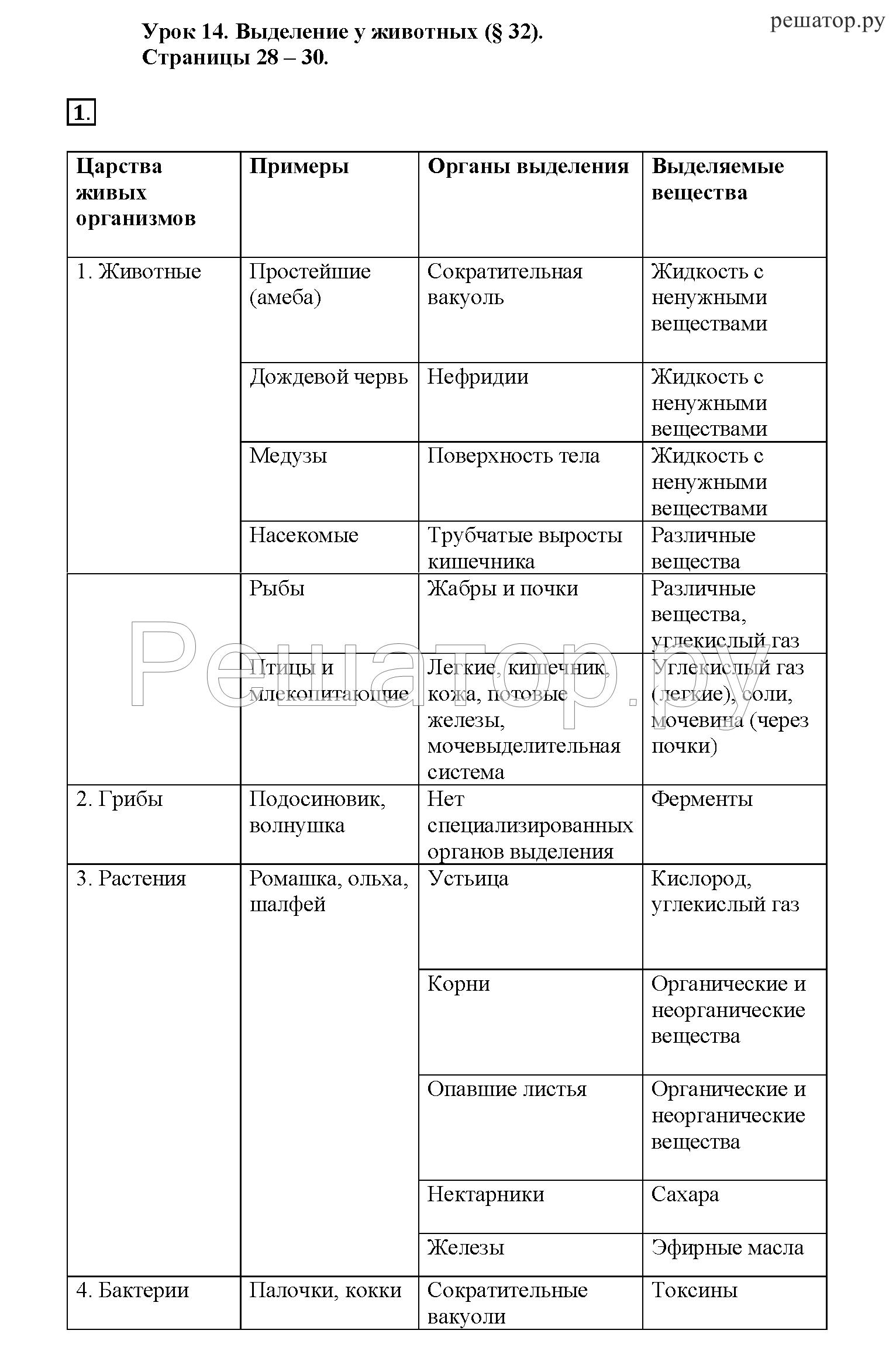 Биологическое развитие  - большая энциклопедия нефти и газа, статья, страница 1