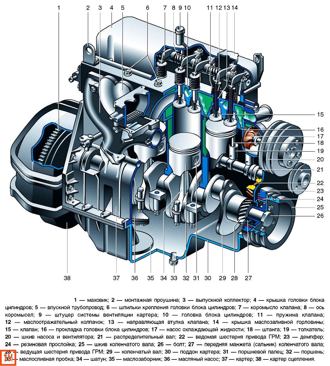 Что такое двигатель mpi?
