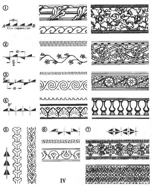 Симметрия в математике википедия