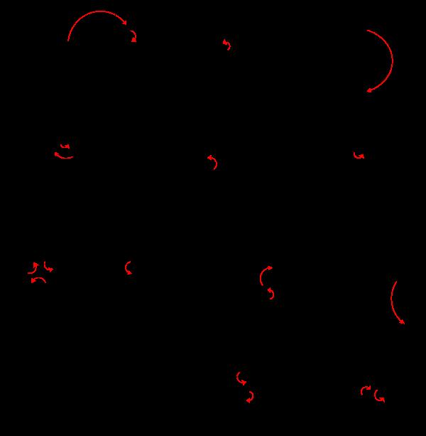 Синтез - это что такое? значение слова