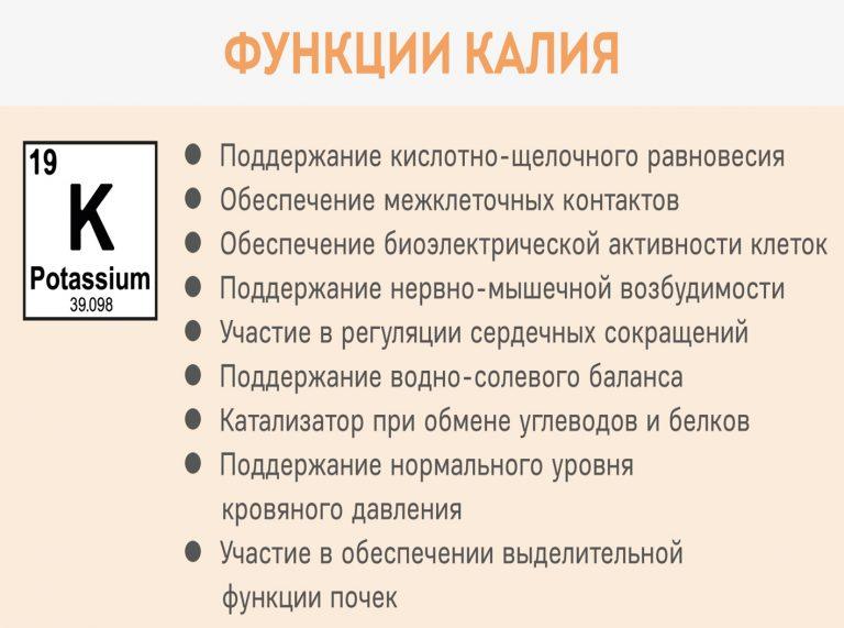 Калийные удобрения: что это такое, производство, названия, значение, применение, виды, какие удобрения относят к калийным