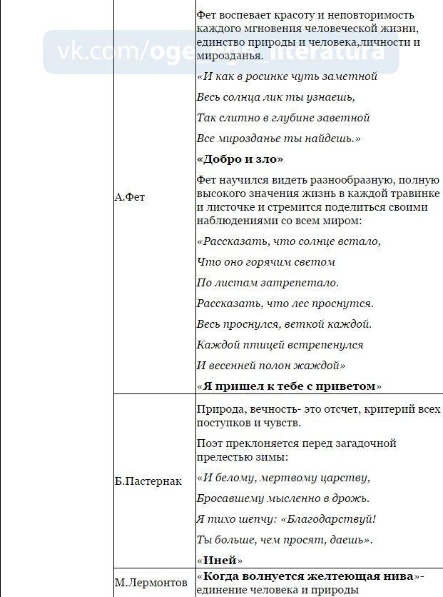 Литература — википедия