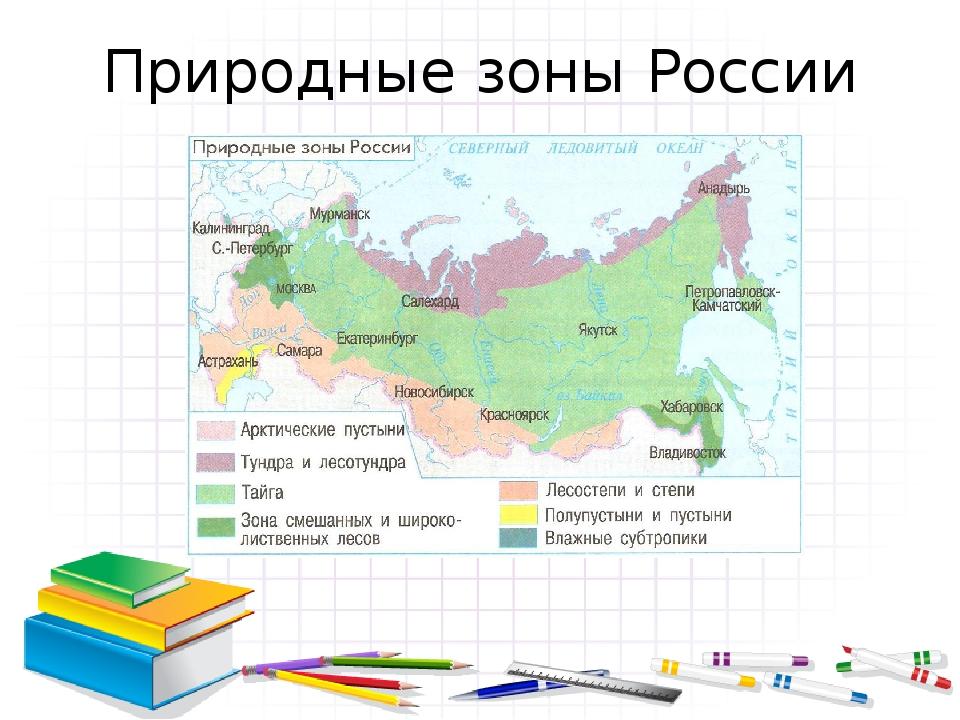 """Таблица """"природные зоны мира"""" (8 класс), харакетристика земли по географии"""