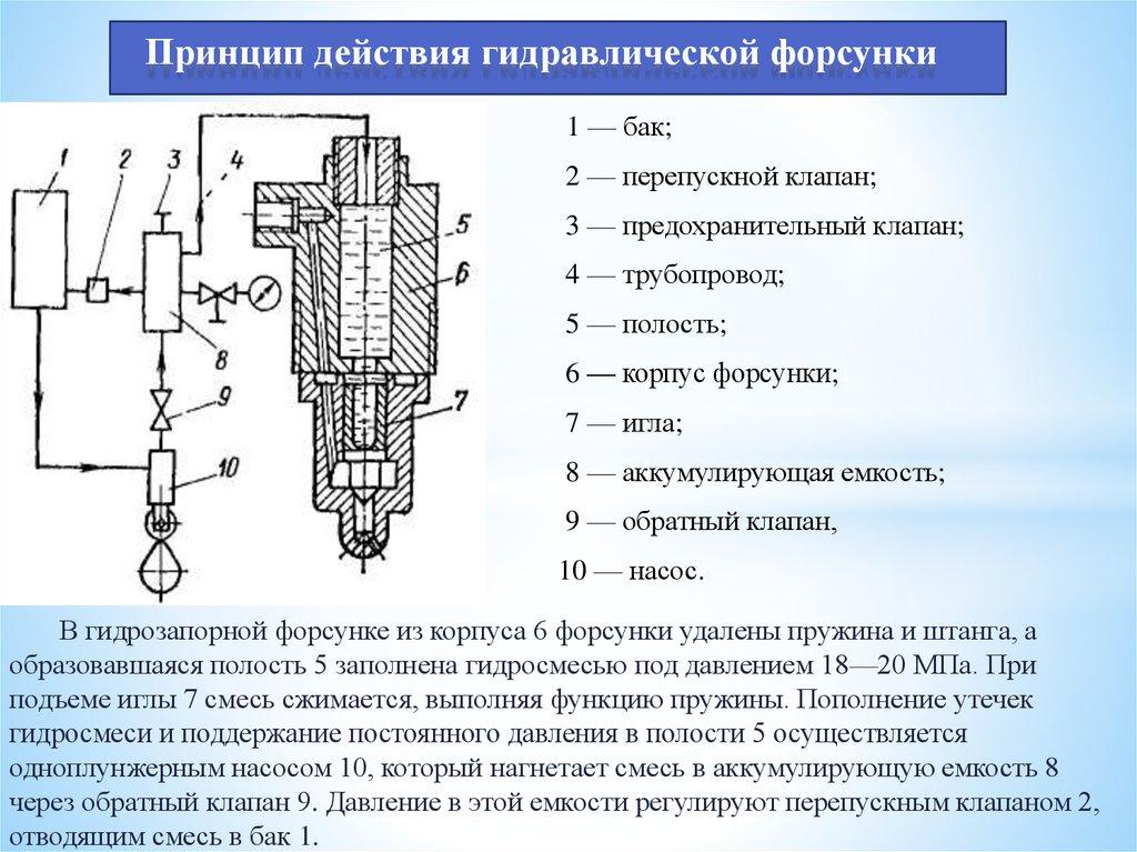 Что такое инжектор и как он работает ✅ смотреть онлайн на solojumper.ru
