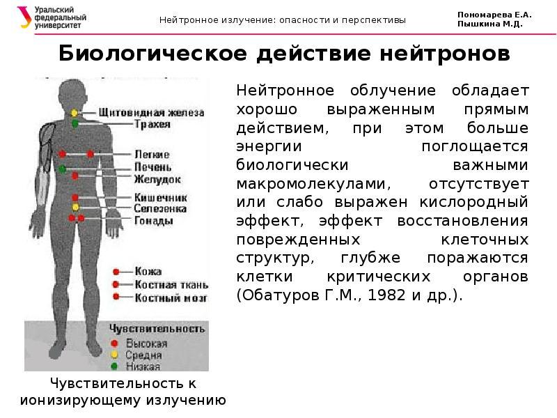 Гамма-излучение — википедия