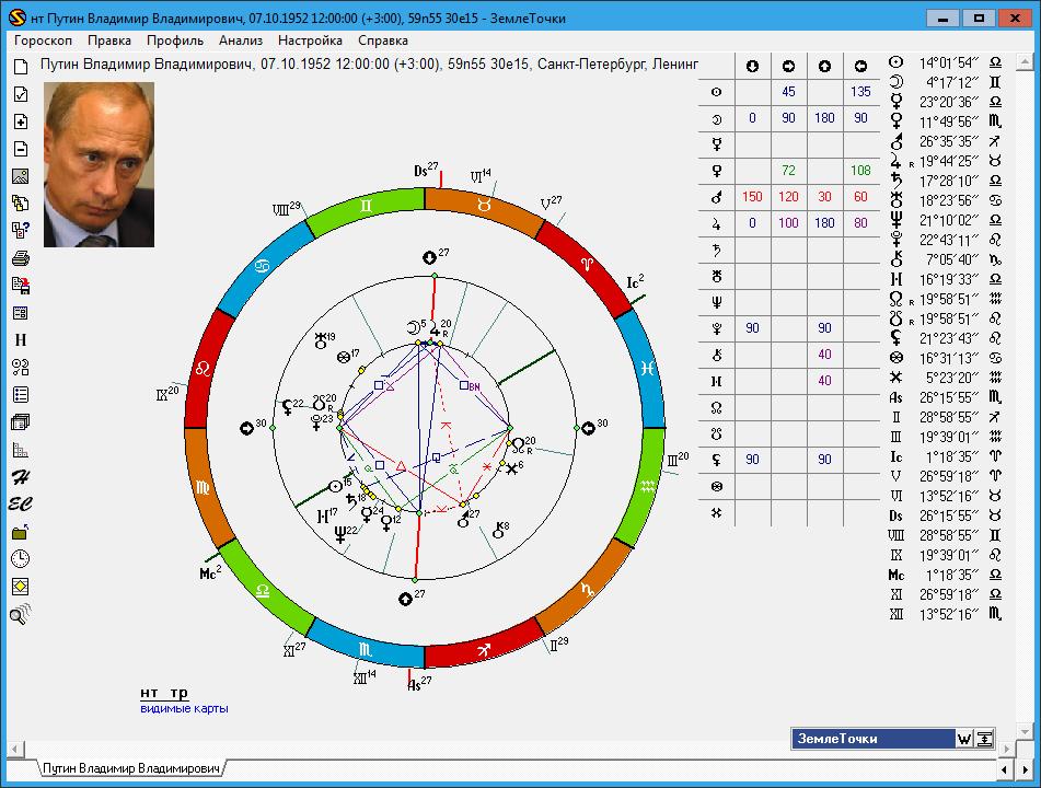 Как читать натальную карту самостоятельно-астрология для начинающих, разбор, примеры, джйотиш, интерпретация гороскопа, чтение ведической натальной карты.