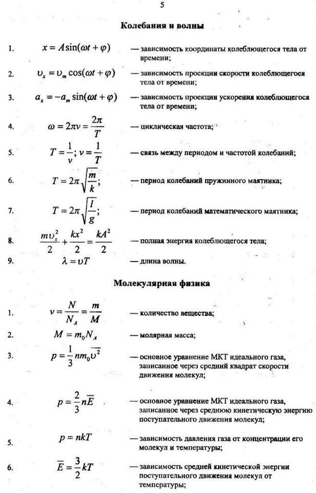 Физика | наука | fandom