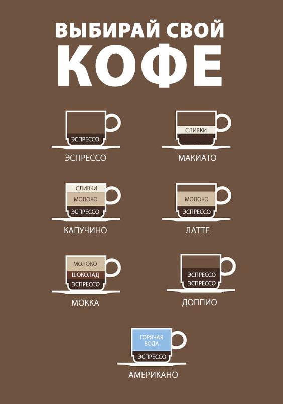 Раф кофе - что это такое и как готовится? самые популярные рецепты
