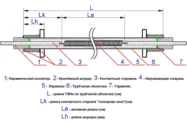 Тэны для отопления: виды, принцип действия, правила подбора оборудования
