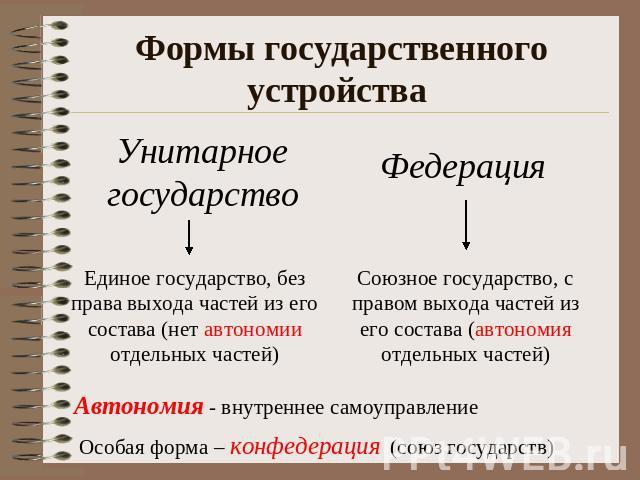 Унитарное государство - это: примеры стран, плюсы и минусы централизованного и децентрализованного строя