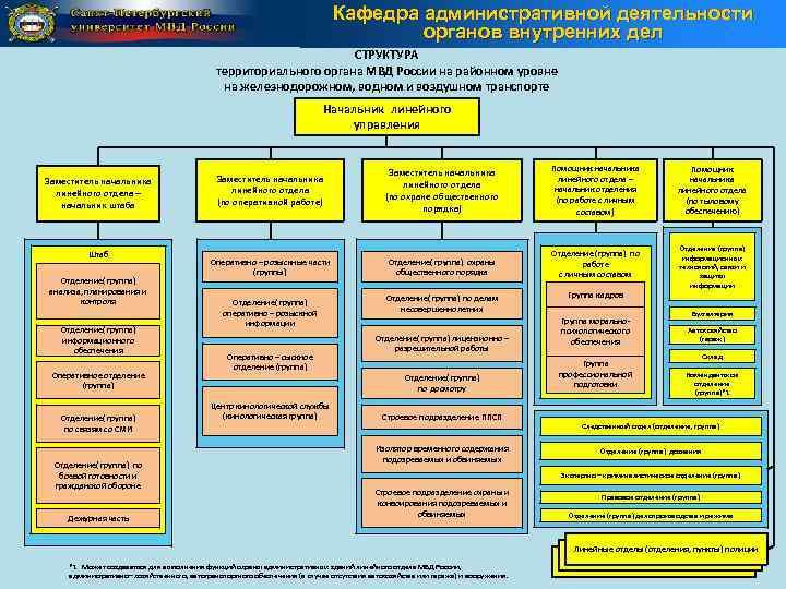 Интерпол — википедия с видео // wiki 2