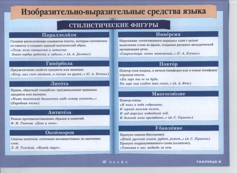 Как составить эффективный план текста: подробная инструкция, виды планов