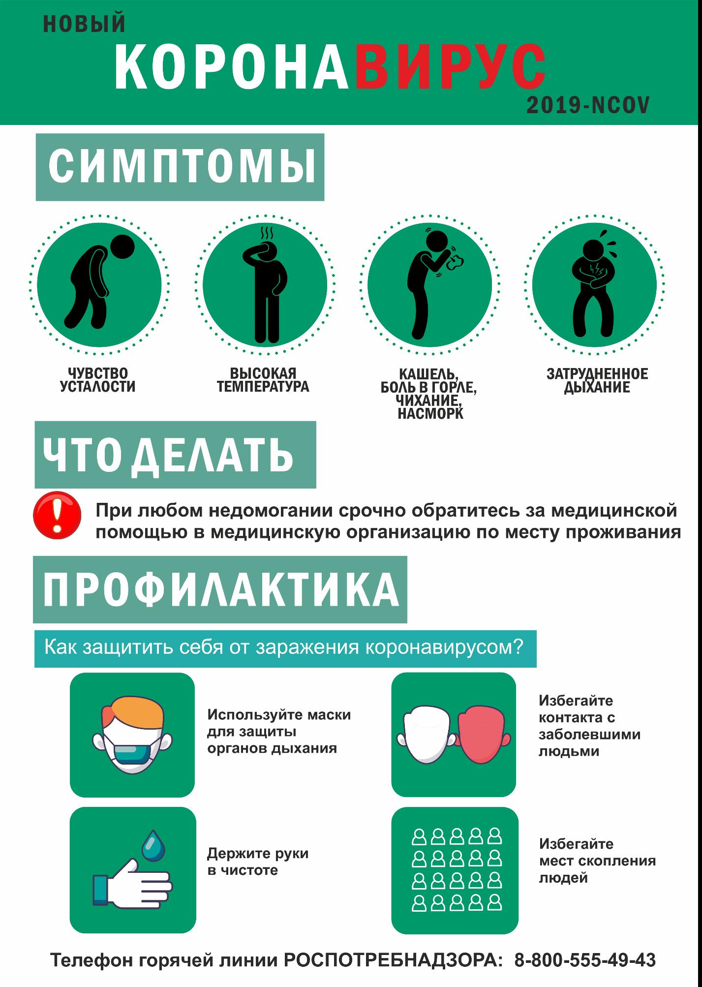 Может ли одышка быть симптомом ковид-19? | инфекции одышка при ковид-19 — нужно ехать в больницу? | инфекции