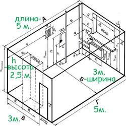Как посчитать погонный метр: его отличия от квадратного, как высчитать стоимость товара по длине