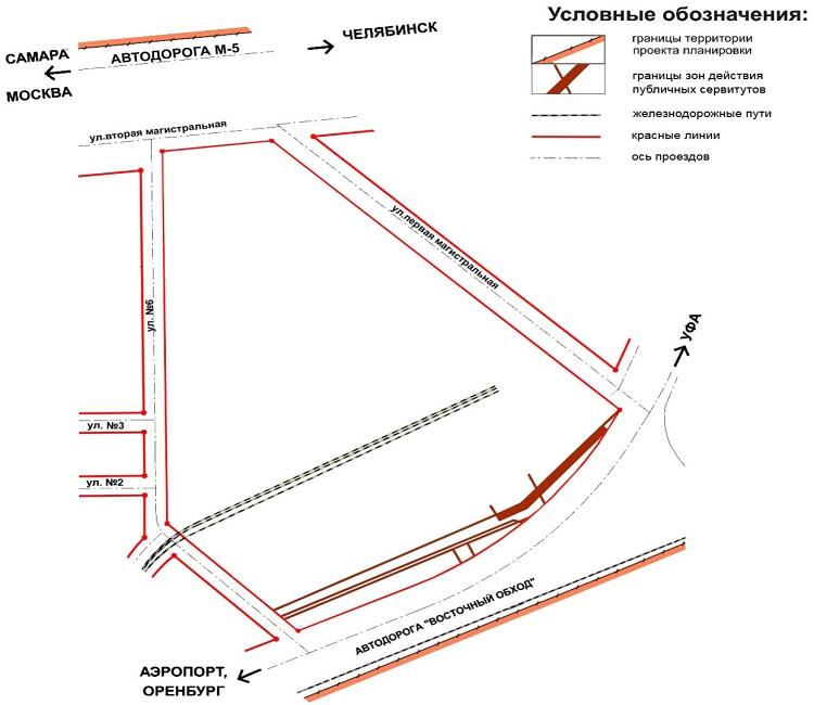 Сервитут на земельный участок: законодательное регулирование и порядок установления
