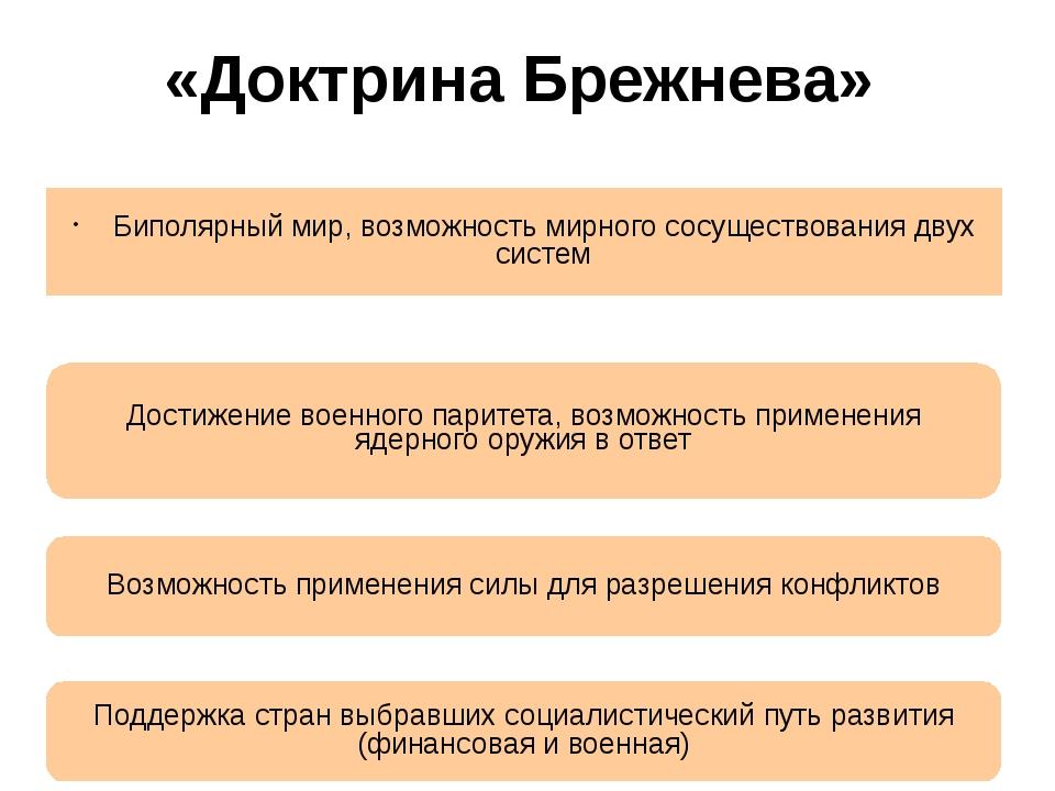 Доктрина брежнева — википедия. что такое доктрина брежнева