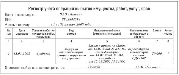 Что такое регистры бухгалтерского учета пример - k-p-a.ru