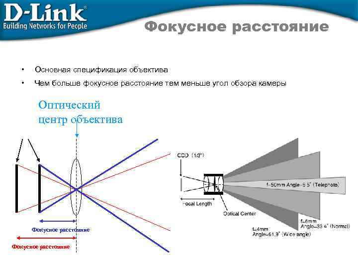 Объективы, часть ii. характеристики и свойства объективов