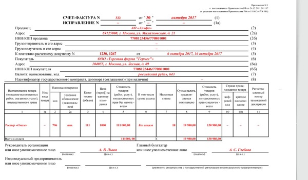 Что такое счет-фактура и для чего она нужна