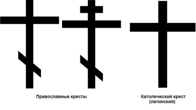 Направления протестантизма. понятие и основные идеи протестантизма