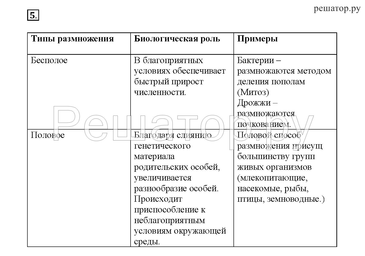 Рост организма и развитие организма. закономерности роста и развития организма человека