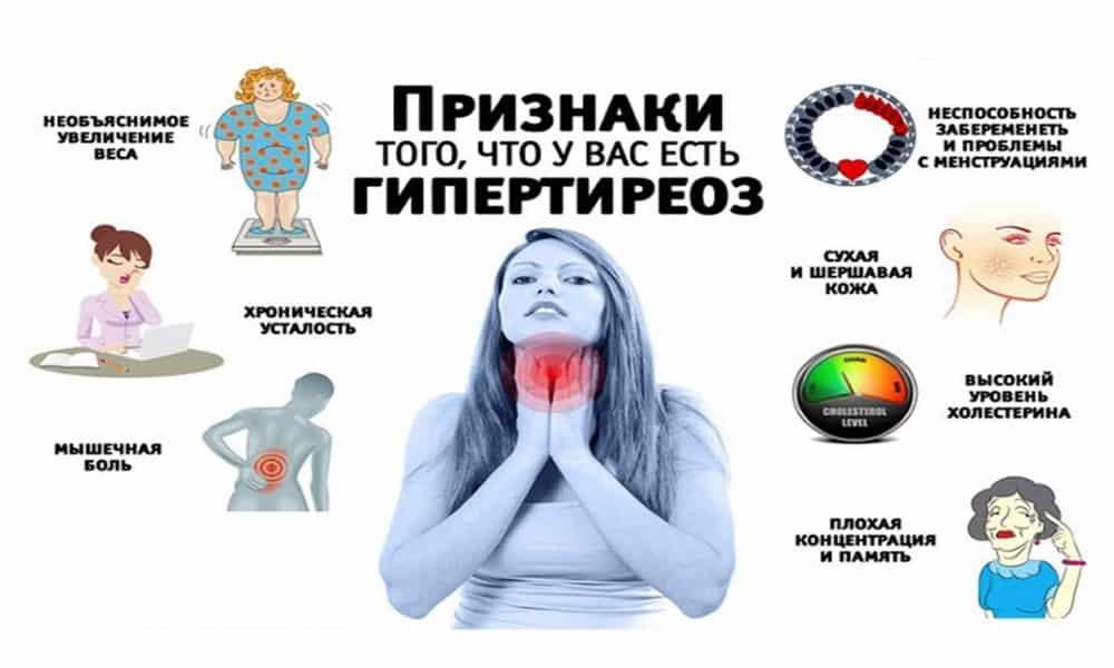 Гипертиреоз | симптомы | диагностика | лечение - docdoc.ru